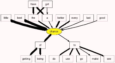 38. английские-речевые-шаблоны-ходовые-фразы