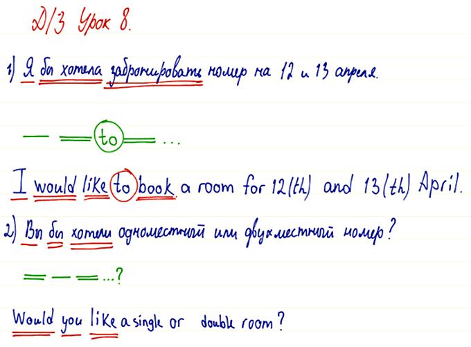 пример использования речевых шаблонов 1