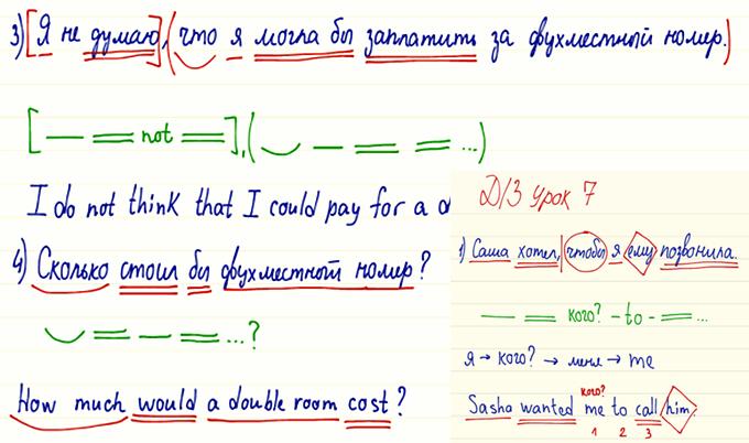 пример использования речевых шаблонов 2