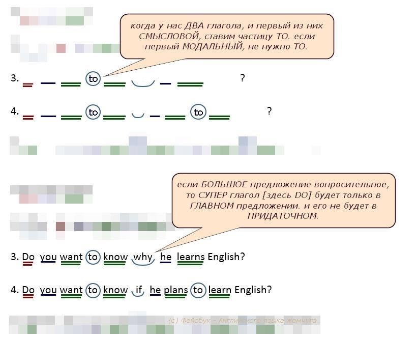 как запоминать английские слова легко и надолго 4