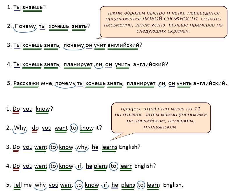 как запоминать английские слова легко и надолго 6