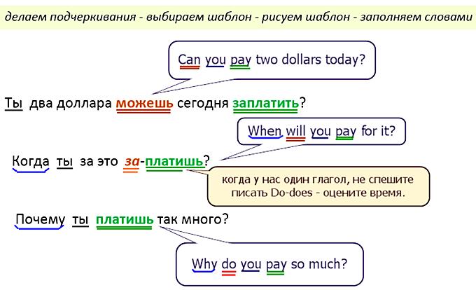 инновационный метод учить английский