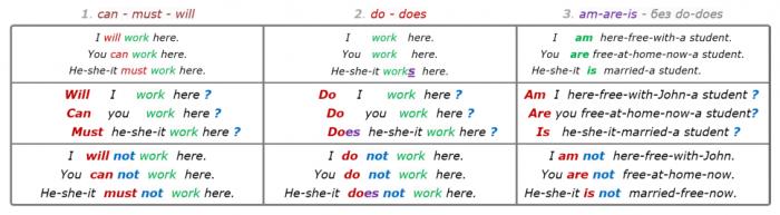 1 матрица всего английского