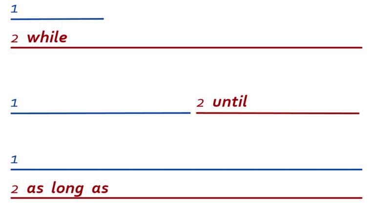 пока: while, until, as long as — разница между