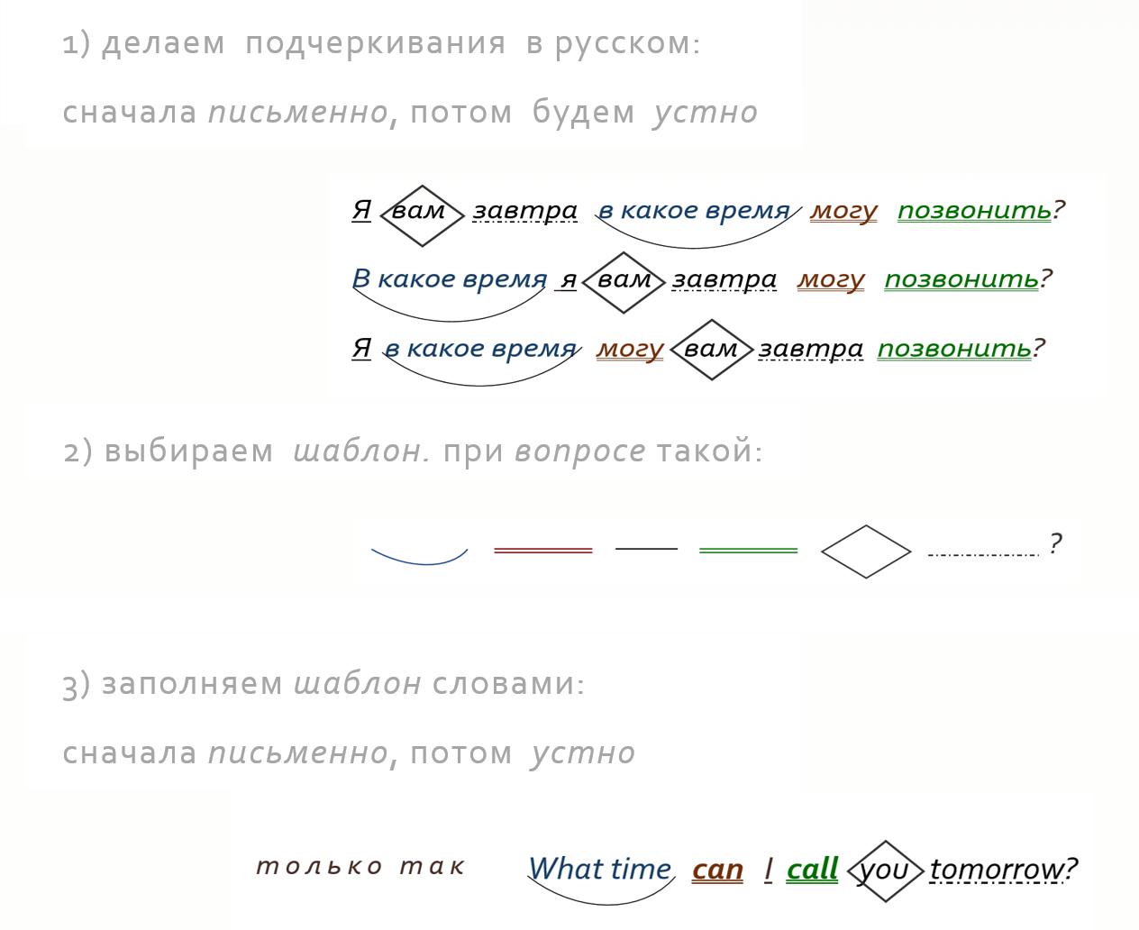 английский по скайпу в шаблонах