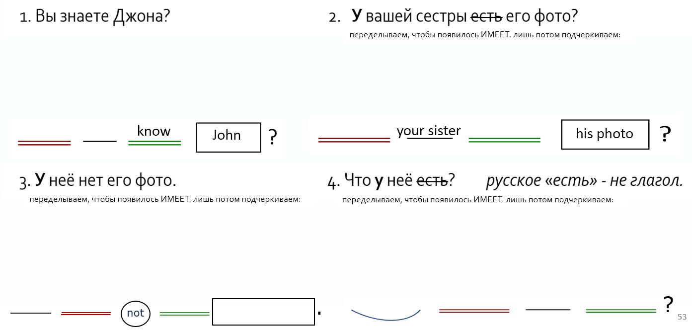 английский по скайпу речевые шаблоны
